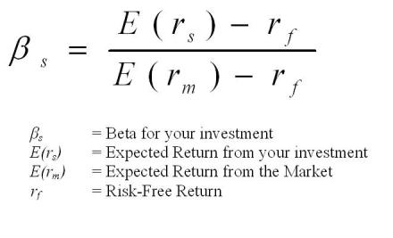 The Formula for Calculating Beta