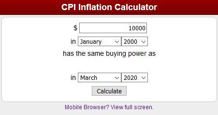 BLS CPI Inflation Calculator