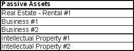 List of Passive Assets