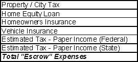 Table of typical escrow expenses