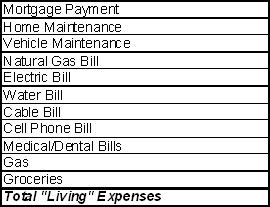 Table of typical living expenses