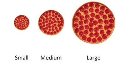 Pepperoni pizza sizes